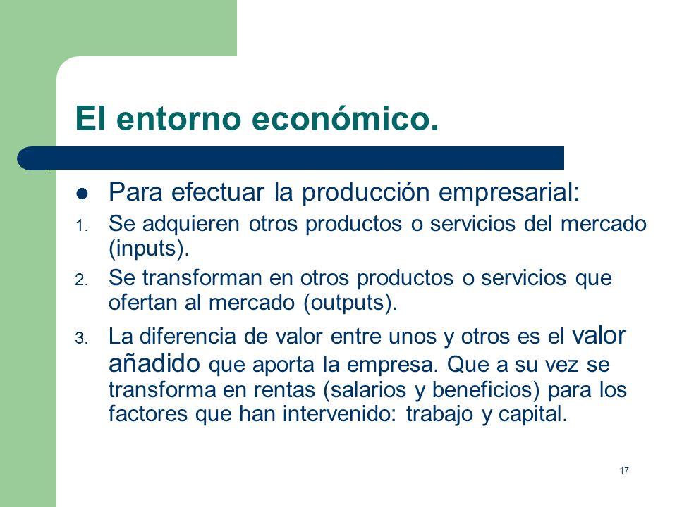 16 El entorno económico. Los individuos, el Estado, las empresas deben elegir la forma que emplean unos recursos escasos por definición. La riqueza de