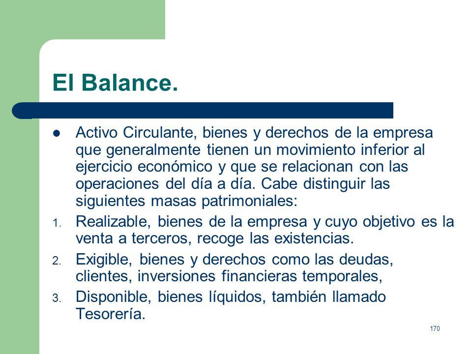 169 El Balance. Activo Fijo (Inmovilizado), bienes de la empresa que permanecen más de un ejercicio económico y se relacionan con el ciclo de vida glo