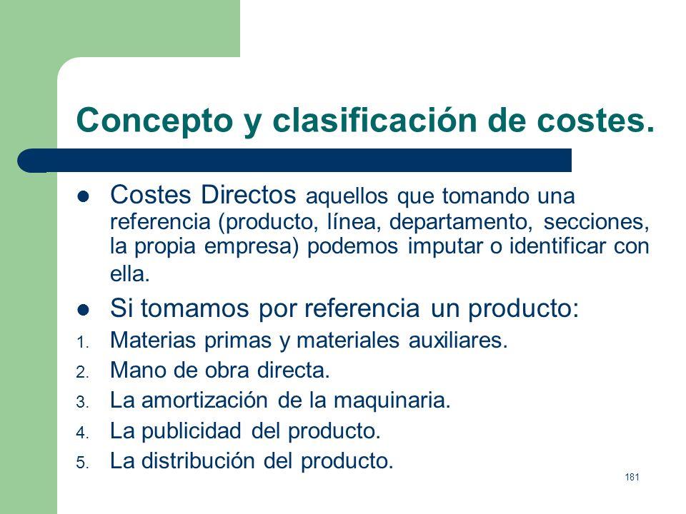 180 Concepto y clasificación de costes. Coste: gasto ocasionado por la utilización de un factor productivo. Son factores que aminoran el beneficio de