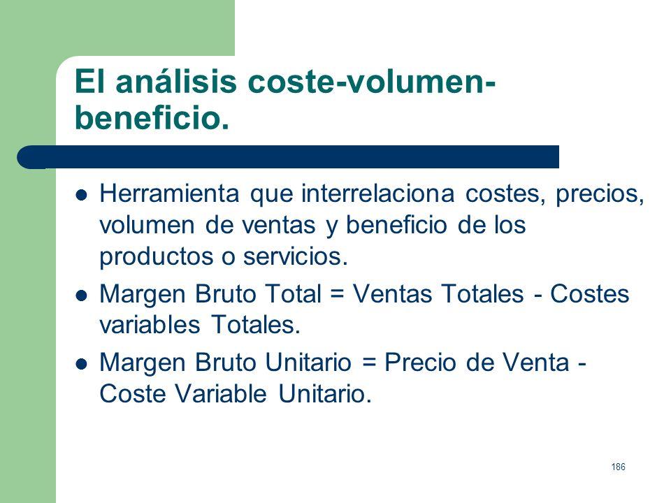 185 Concepto y clasificación de costes. La confusión entre Costes Variables y Directos resulta frecuente y conviene evitarlo. Todos los costes Variabl