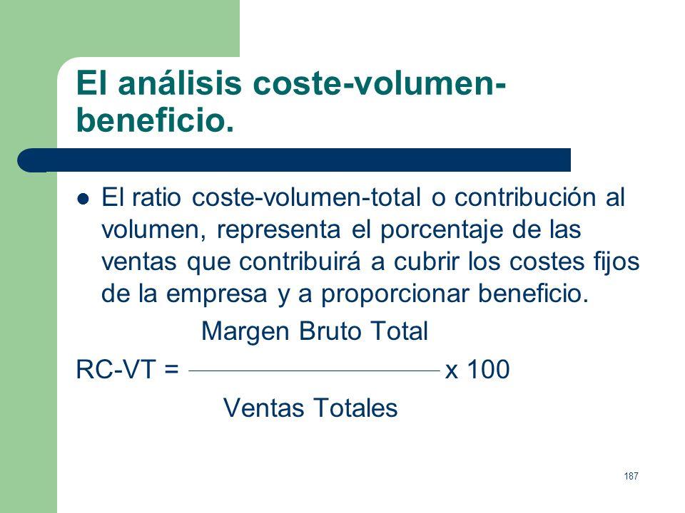 186 El análisis coste-volumen- beneficio. Herramienta que interrelaciona costes, precios, volumen de ventas y beneficio de los productos o servicios.