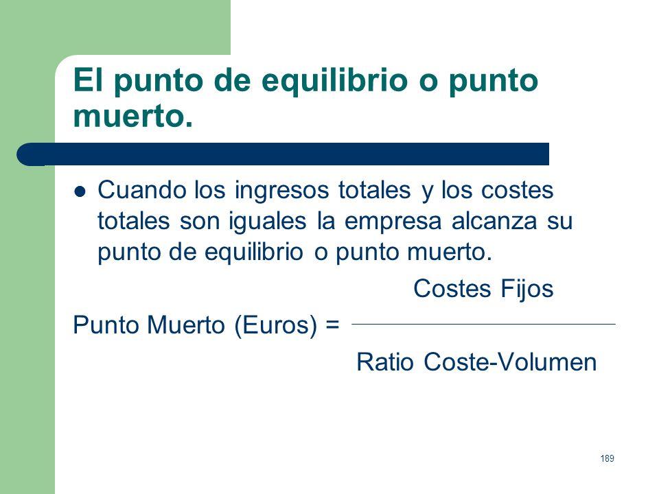 188 El análisis coste-volumen- beneficio. Margen Bruto Unitario Ratio C-V= x 100 (Unitario) Precio de Venta Es posible que para determinados volúmenes