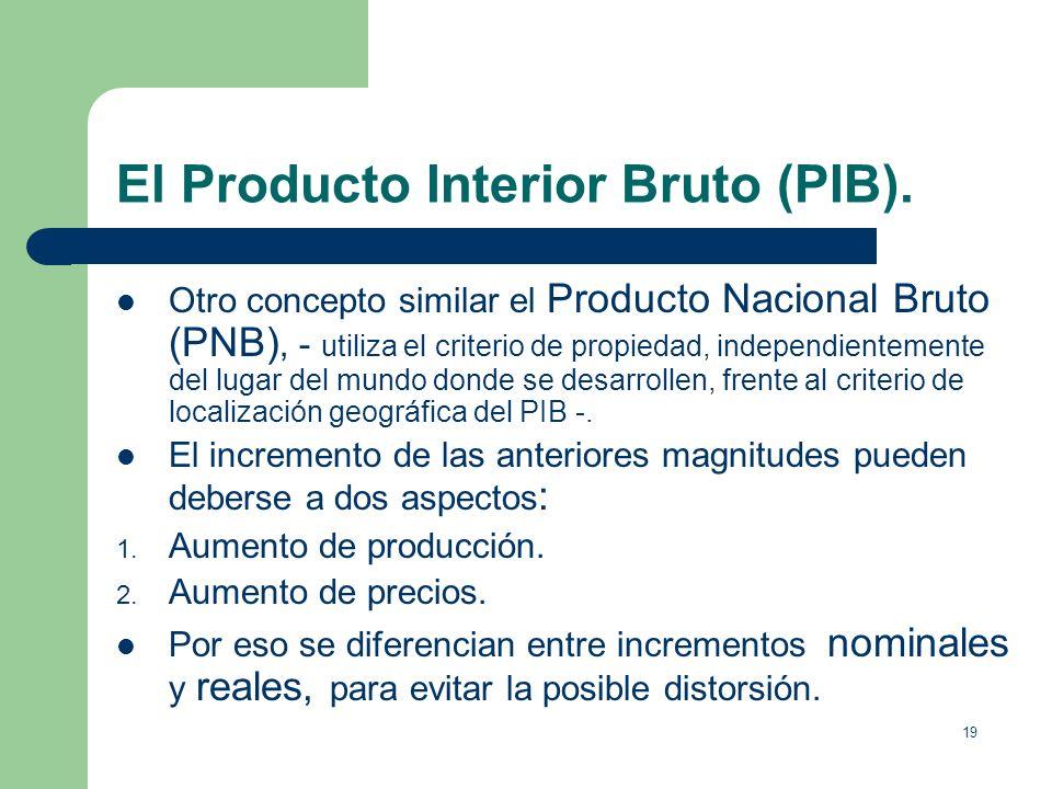 18 El Producto Interior Bruto (PIB). Definición: En una economía, durante un periodo de tiempo determinado, se genera una corriente de bienes y servic