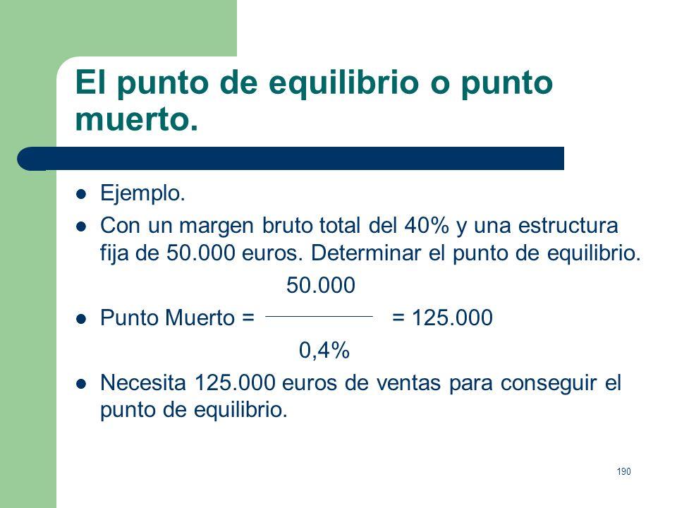 189 El punto de equilibrio o punto muerto. Cuando los ingresos totales y los costes totales son iguales la empresa alcanza su punto de equilibrio o pu