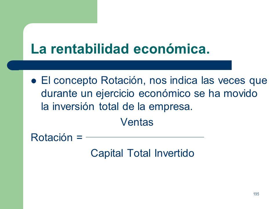 194 La rentabilidad económica. Ejemplo. Empresa con unos beneficios de 20.000 euros y una inversión total (activo total) de 40.000 euros. 20.000 : 40.