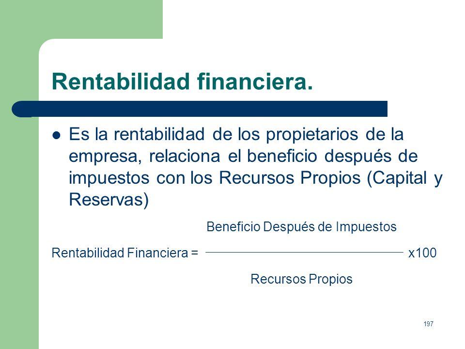 196 La rentabilidad económica. De tal manera que encontramos otra forma de expresar la Rentabilidad Económica: Rentabilidad Económica = Rentabilidad d