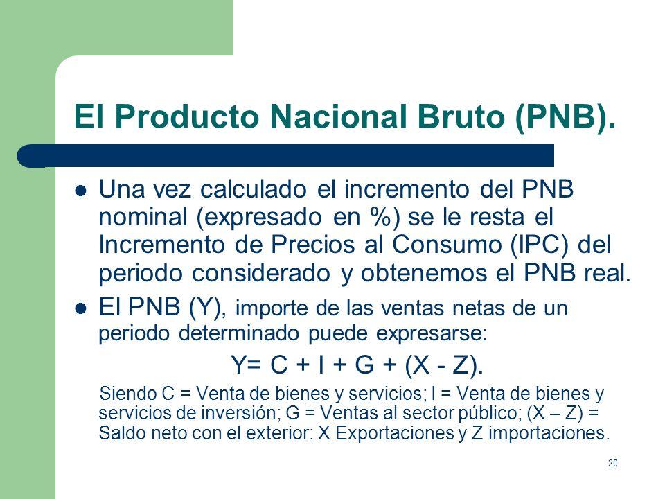 19 El Producto Interior Bruto (PIB). Otro concepto similar el Producto Nacional Bruto (PNB), - utiliza el criterio de propiedad, independientemente de