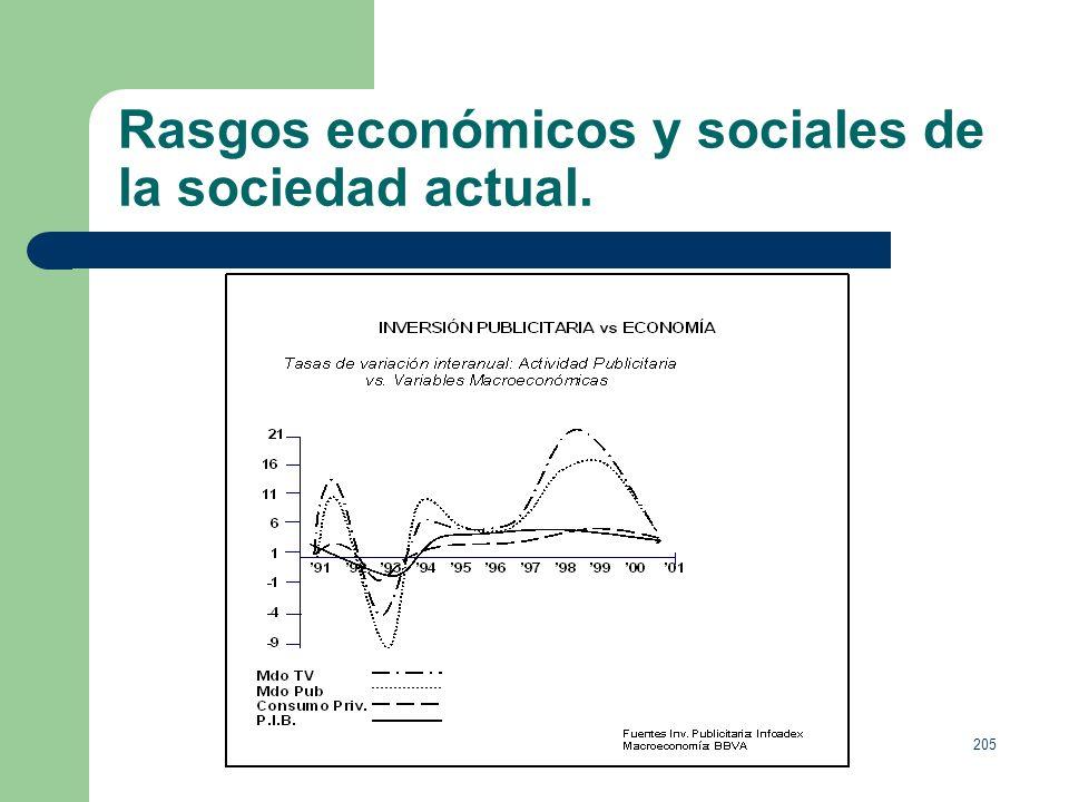 204 Rasgos económicos y sociales de la sociedad actual. En España, a partir de la década de los 60 y de los 80, lentamente la renta de las familias cr