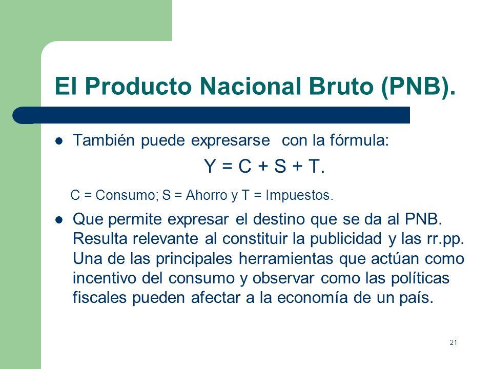 20 El Producto Nacional Bruto (PNB). Una vez calculado el incremento del PNB nominal (expresado en %) se le resta el Incremento de Precios al Consumo