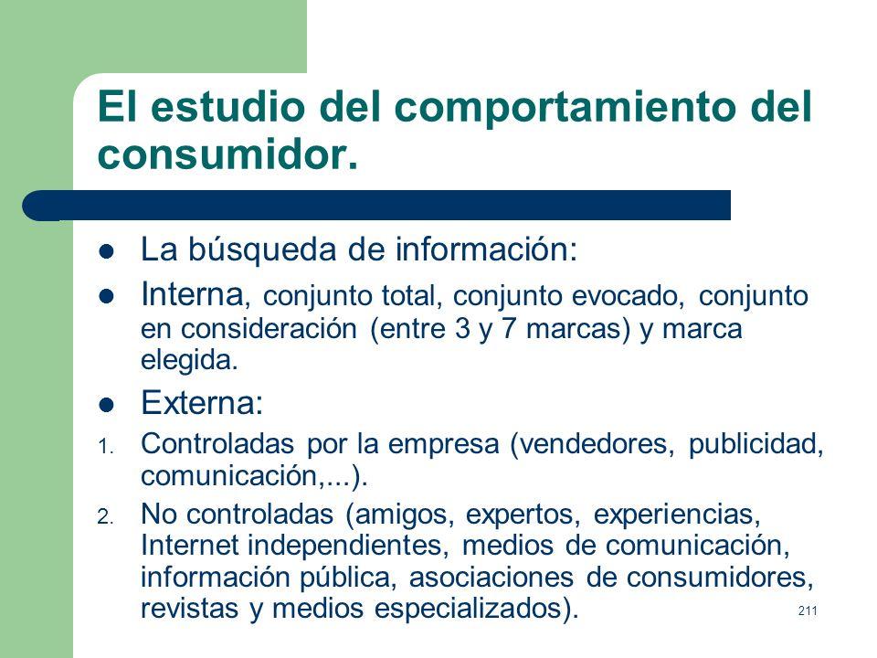 210 El estudio del comportamiento del consumidor. El proceso de decisión de compra: 1. Reconocimiento de la necesidad. 2. Búsqueda de información. 3.