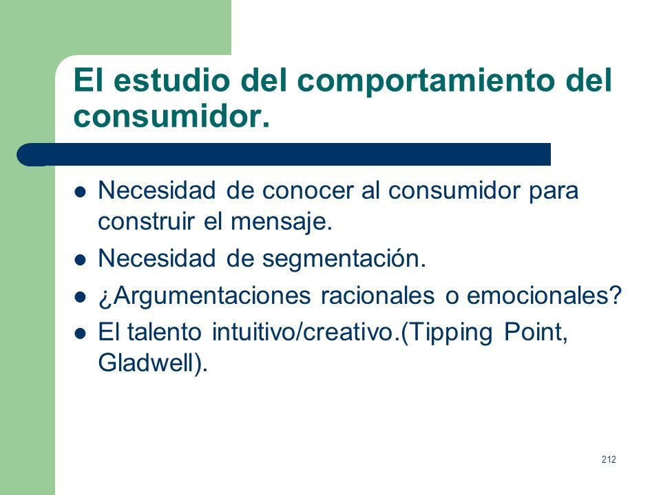211 El estudio del comportamiento del consumidor. La búsqueda de información: Interna, conjunto total, conjunto evocado, conjunto en consideración (en