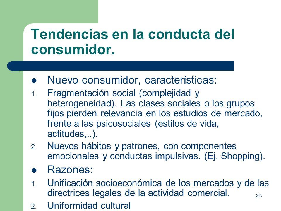 212 El estudio del comportamiento del consumidor. Necesidad de conocer al consumidor para construir el mensaje. Necesidad de segmentación. ¿Argumentac