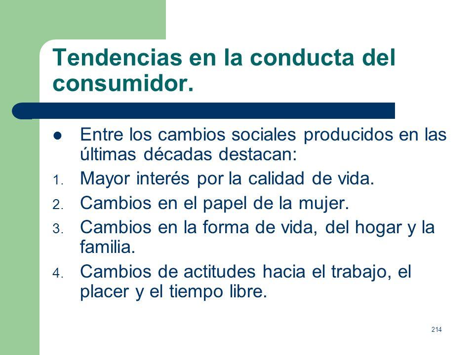 213 Tendencias en la conducta del consumidor. Nuevo consumidor, características: 1. Fragmentación social (complejidad y heterogeneidad). Las clases so