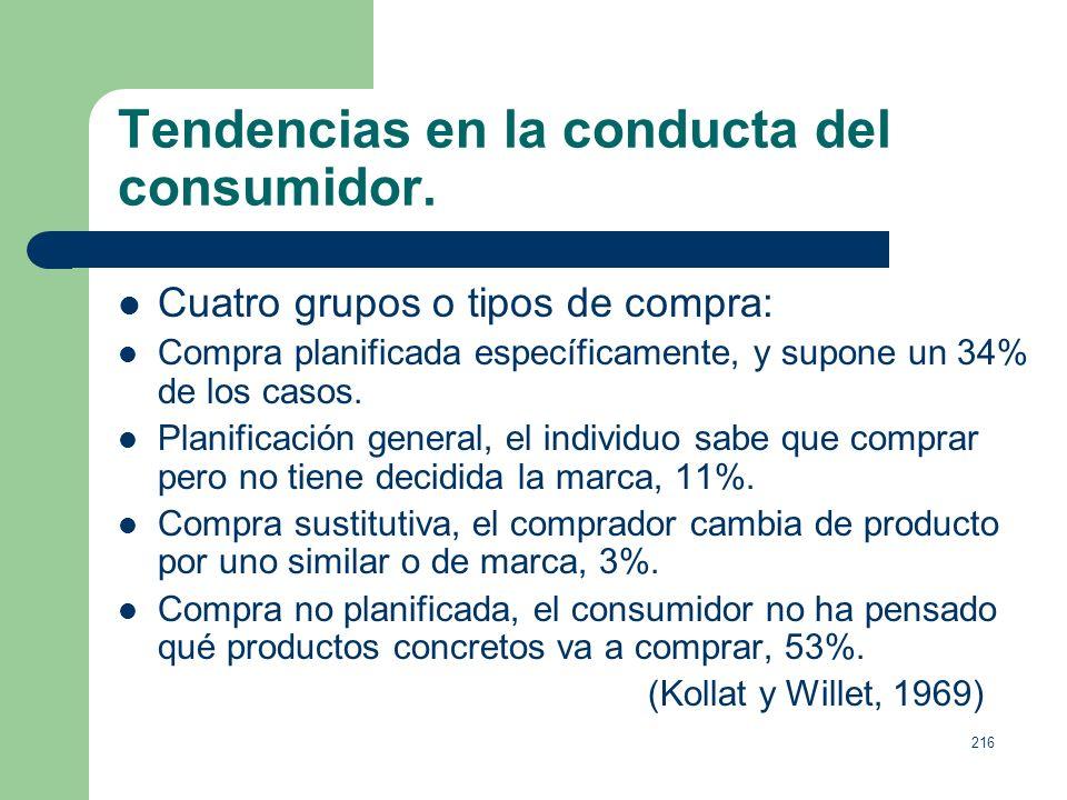 215 Tendencias en la conducta del consumidor. Tendencia a la intangibilidad del producto: Búsqueda de satisfacciones y no sus características. Prima l
