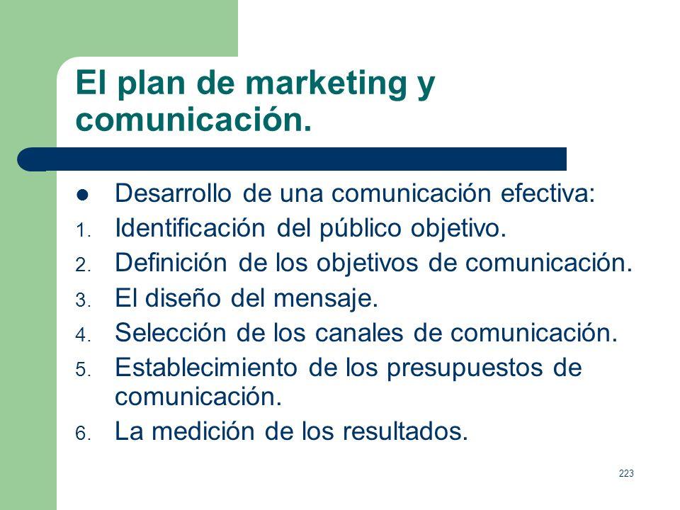 222 El plan de marketing y comunicación. Elaboración y control del plan anual, análisis de: 1. Ventas. 2. De la cuota de mercado. 3. De las ventas en