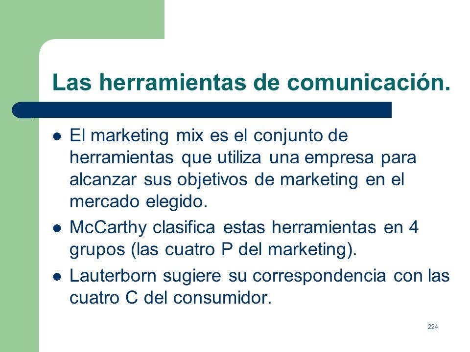 223 El plan de marketing y comunicación. Desarrollo de una comunicación efectiva: 1. Identificación del público objetivo. 2. Definición de los objetiv