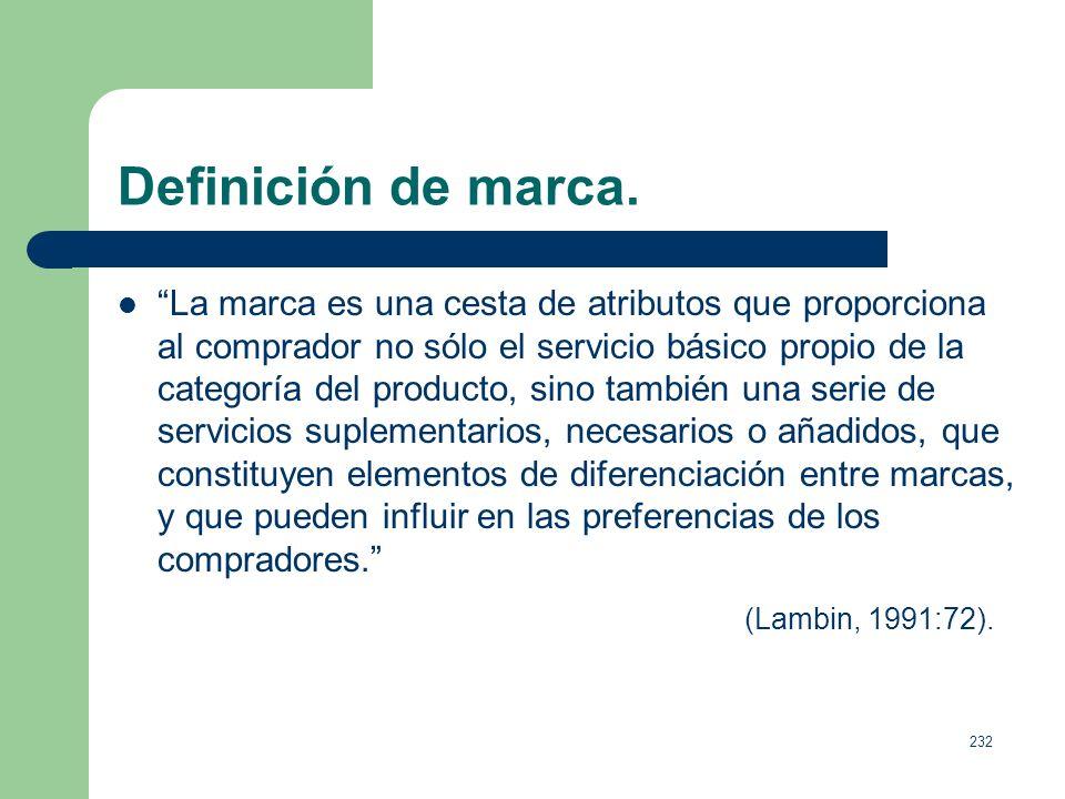 231 Definición de marca. Esta definición tradicional, destaca dos funciones básicas de la marca: 1. Identificación. 2. Diferenciación. Pero en la real
