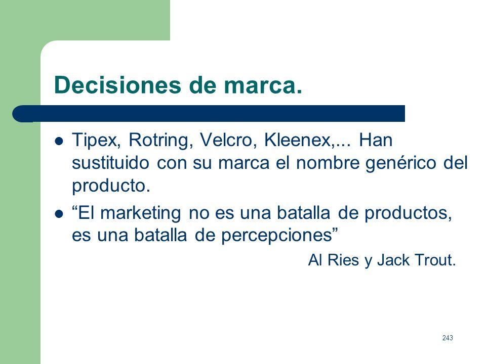 242 Decisiones de marca. Posicionamiento: 1. Ubicar a la marca en el mercado, tarea difícil debido a la competencia, saturación de mercados específico