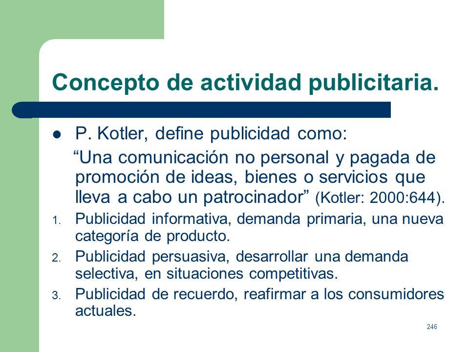 245 Tema 10. La comunicación empresarial (2). Universidad Rey Juan Carlos. Sistemas y Procesos de la publicidad y de las rr.pp. Antonio Baraybar Ferná