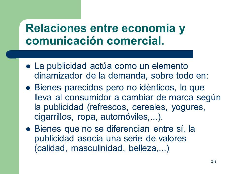 248 Concepto de actividad publicitaria. la publicidad es... el arte de convencer consumidores. (Bassat, 2001:33). publicidad es: comunicación en masa,