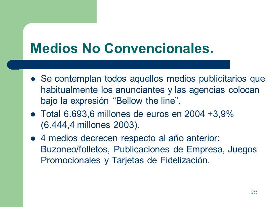 254 Total mercado publicitario. Inversión Real Estimada. AÑO 2004 Medios No Convencionales 53,63% Medios No Convencionales 52,1% AÑO 2003 Medios Conve