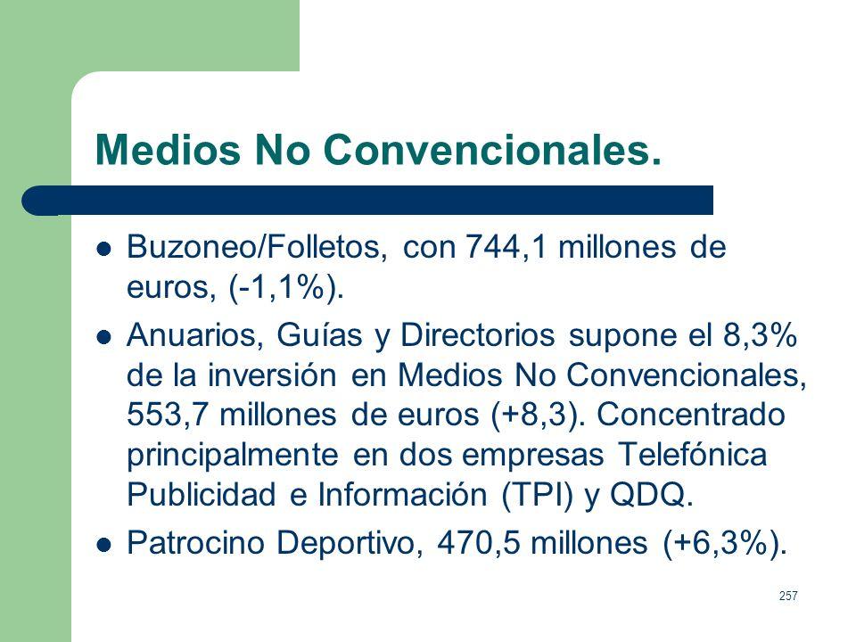 256 Medios No Convencionales. Mailing Personalizado acapara el 25,9% del total de Medios no Convencionales. 1.734,5 millones de euros (+2%). P.L.V (pu