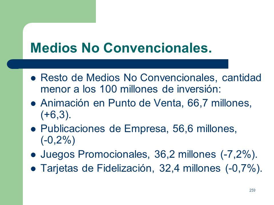 258 Medios No Convencionales. Regalos Publicitarios, 365,2 millones de euros con un 5,5% del total (+1%). Patrocinio, Mecenazgo y Marketing Social rec