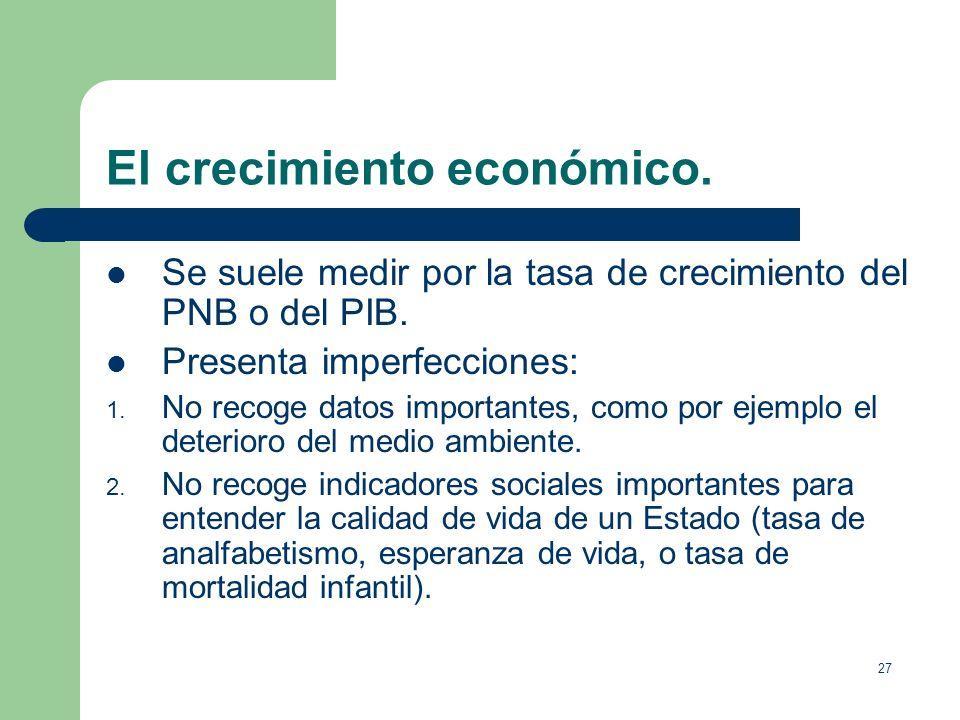 26 Objetivos económicos. Los objetivos económicos de cualquier gobierno: Pleno empleo. Mantener la inflación a un bajo nivel. Conseguir altas tasas de