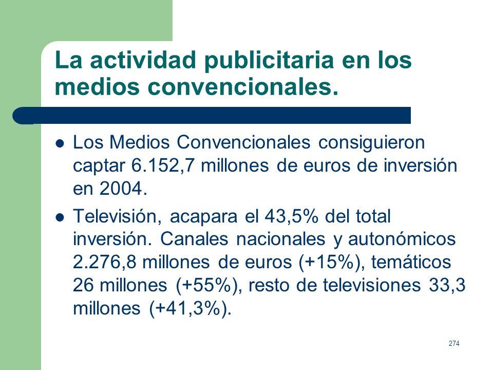273 La actividad publicitaria en los medios convencionales. Dentro de los medios convencionales nos encontramos: Diarios, radio y publicidad exterior: