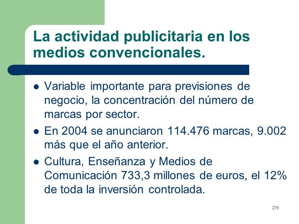 278 La actividad publicitaria en los medios convencionales.