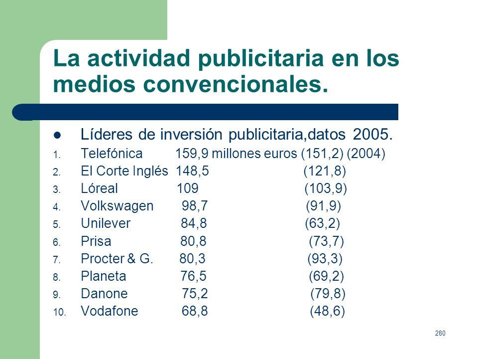 279 La actividad publicitaria en los medios convencionales. Variable importante para previsiones de negocio, la concentración del número de marcas por
