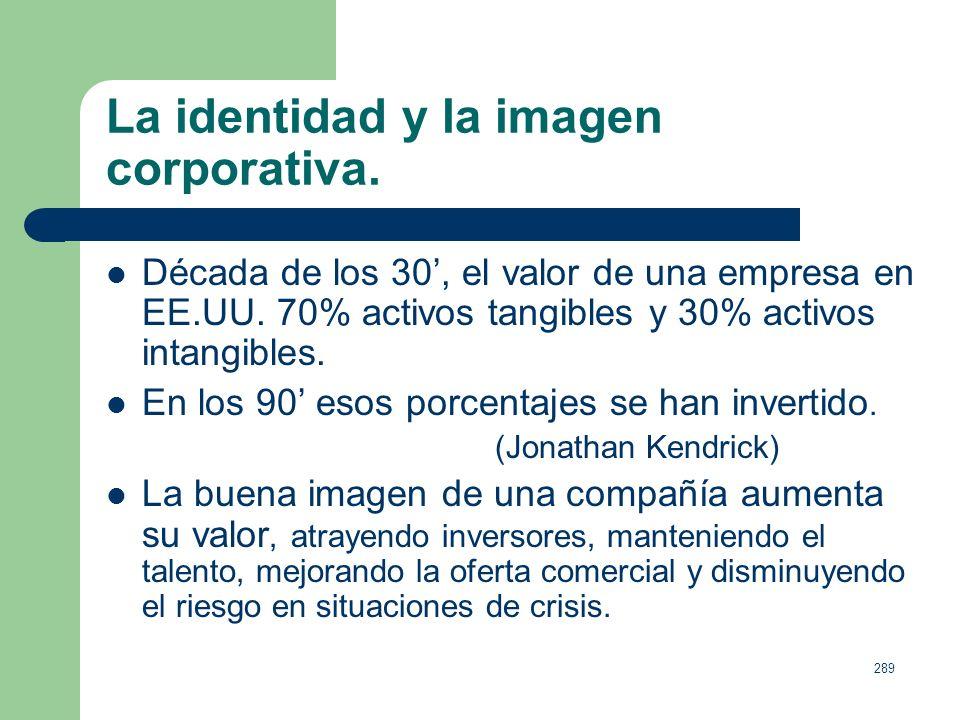 288 La identidad y la imagen corporativa. Identidad + Trabajo corporativo = Imagen La imagen intencional se basa, como activo empresarial, en una estr