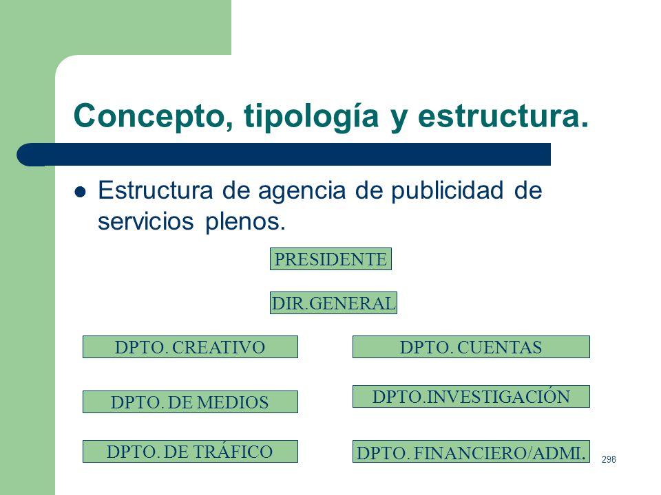 297 Concepto, tipología y estructura. Diferentes clasificaciones: Por ámbito del ejercicio profesional (locales, nacionales y trasnacionales). En func