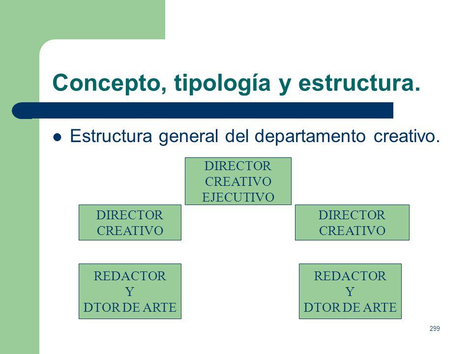 298 Concepto, tipología y estructura. Estructura de agencia de publicidad de servicios plenos. DPTO. FINANCIERO/ADMI. DIR.GENERAL DPTO. DE MEDIOS DPTO