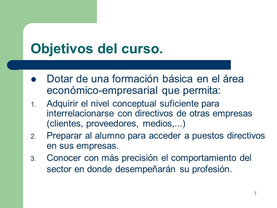 2 Introducción. Motivaciones del curso, objetivos perseguidos y metodología. La empresa como realidad económica: una aproximación a su concepto. El án