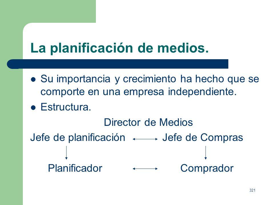 320 La planificación de medios. Definición: Consiste en aplicar un presupuesto concreto, el presupuesto de medios, a una realidad también concreta que