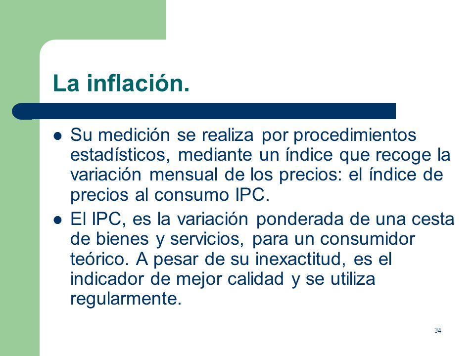 33 La inflación. Niveles normales de inflación. Inferiores al 3 o al 4%, no existe gravedad y conviene luchar para evitar que aumenten en vez de reduc