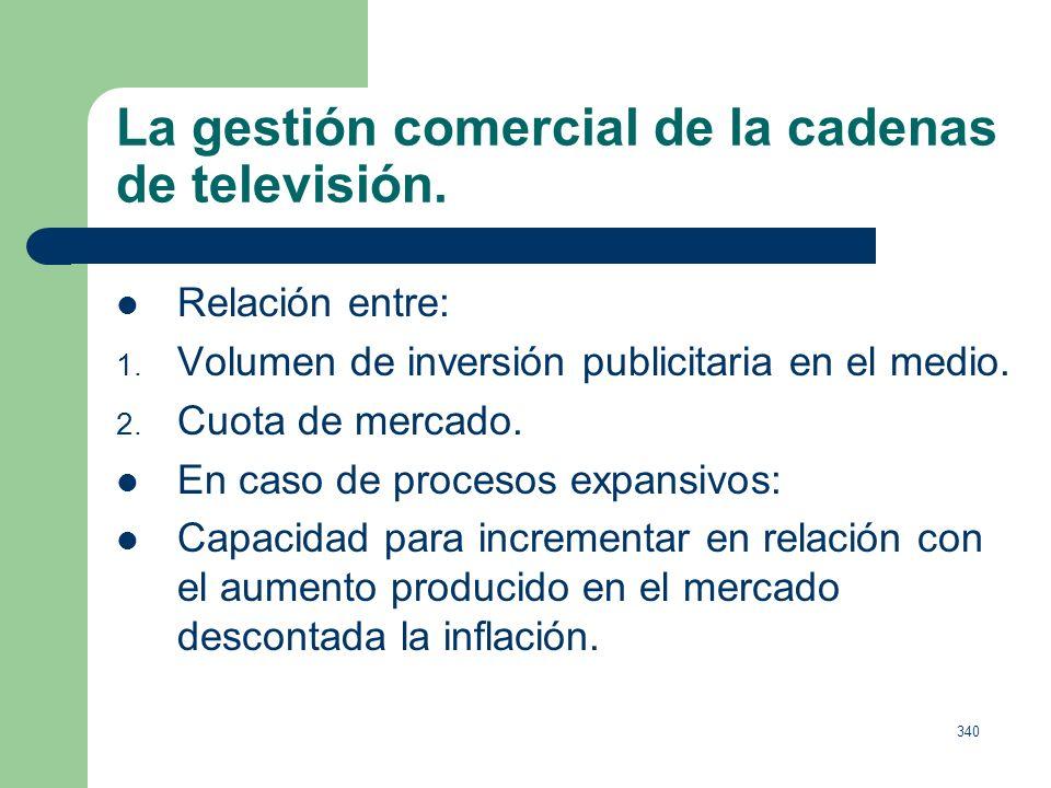 339 La estacionalidad de la inversión publicitaria.