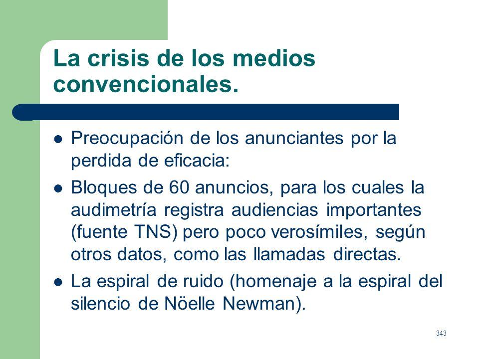 342 Tema 14. La gestión de la comunicación below the line. Universidad Rey Juan Carlos. Sistemas y Procesos de la publicidad y de las rr.pp. Antonio B