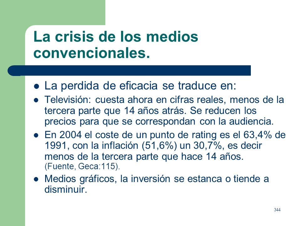 343 La crisis de los medios convencionales. Preocupación de los anunciantes por la perdida de eficacia: Bloques de 60 anuncios, para los cuales la aud