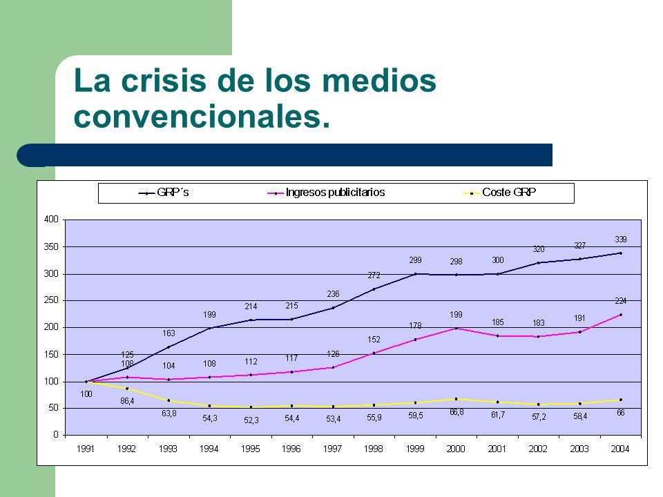 344 La crisis de los medios convencionales. La perdida de eficacia se traduce en: Televisión: cuesta ahora en cifras reales, menos de la tercera parte