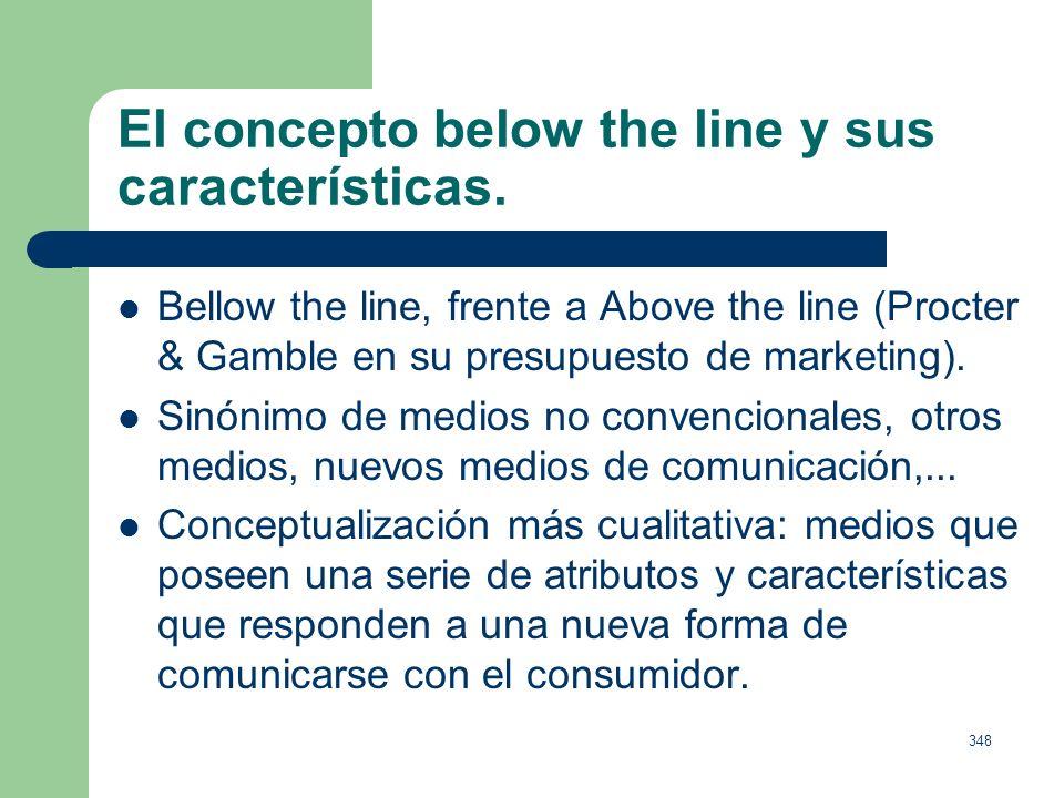 347 El concepto below the line y sus características. Razones agotamiento del modelo de comunicación masiva: 1. La existencia de un consumidor más exi