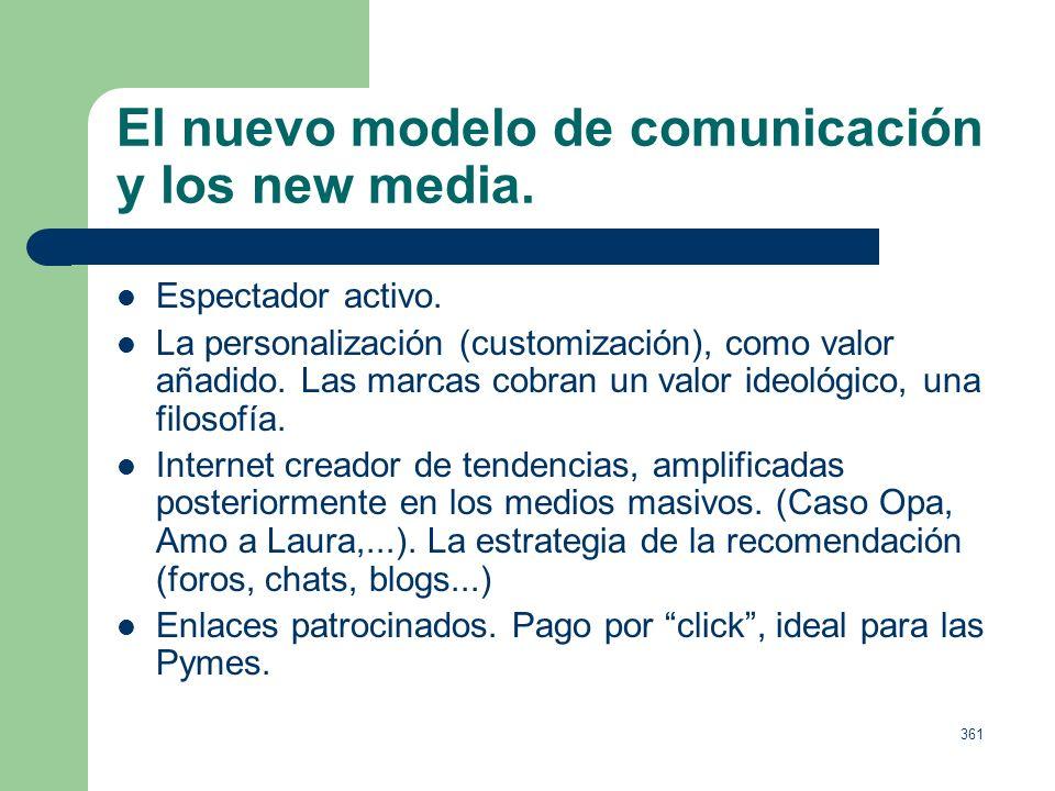 360 El nuevo modelo de comunicación y los new media. La comunicación pull frente a la comunicación push de los medios convencionales. Propone una comu