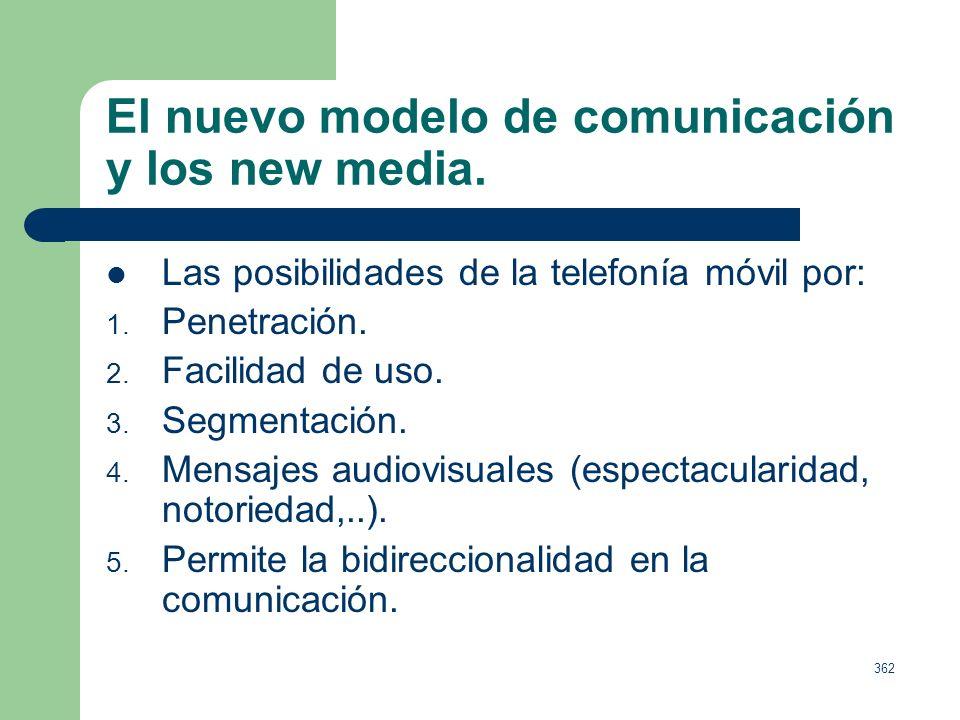 361 El nuevo modelo de comunicación y los new media. Espectador activo. La personalización (customización), como valor añadido. Las marcas cobran un v