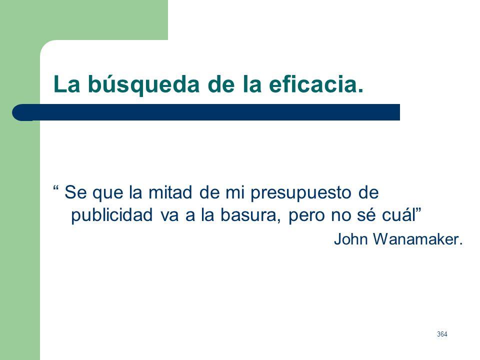 363 Tema 15. Las técnicas de investigación en la comunicación comercial. Universidad Rey Juan Carlos. Sistemas y Procesos de la publicidad y de las rr