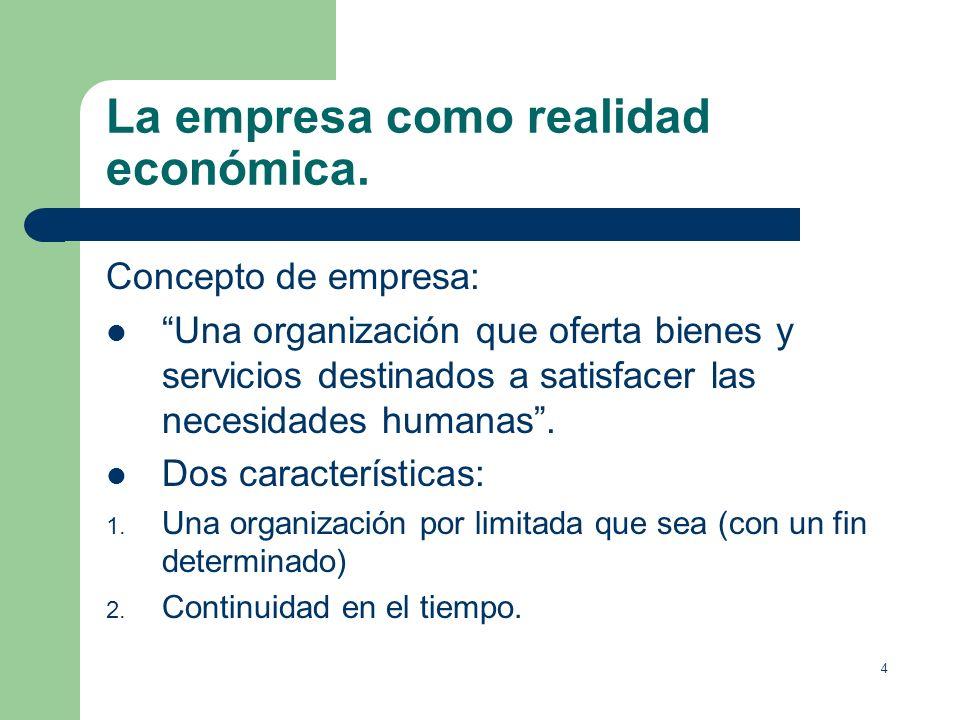 4 La empresa como realidad económica.