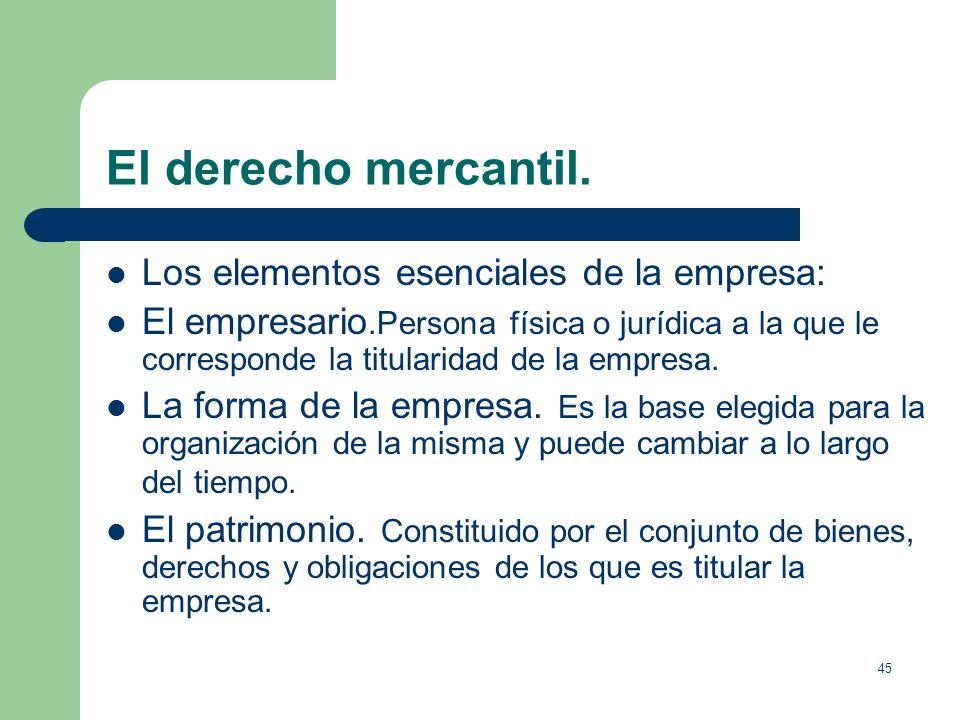 44 El derecho mercantil. El Derecho Mercantil es la rama del ordenamiento jurídico que regula la actividad mercantil de los empresarios y de las empre