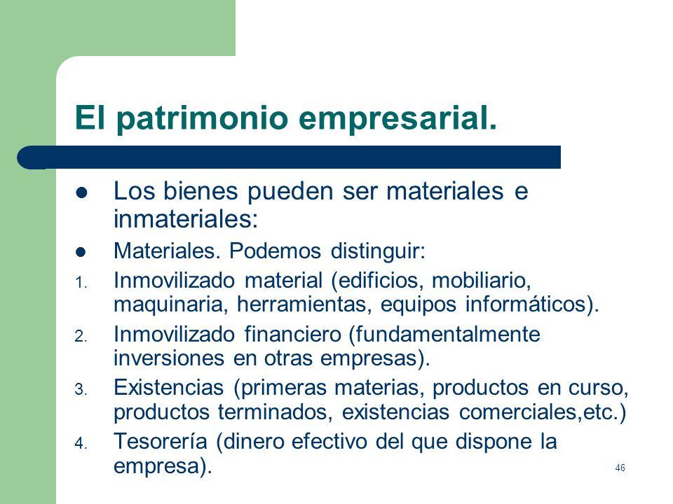45 El derecho mercantil. Los elementos esenciales de la empresa: El empresario.Persona física o jurídica a la que le corresponde la titularidad de la