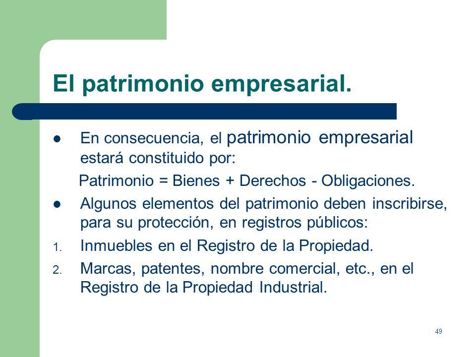 48 Derechos y obligaciones de la empresa. Los derechos, constituidos fundamentalmente por las deudas a favor de la empresa, una parte muy significativ