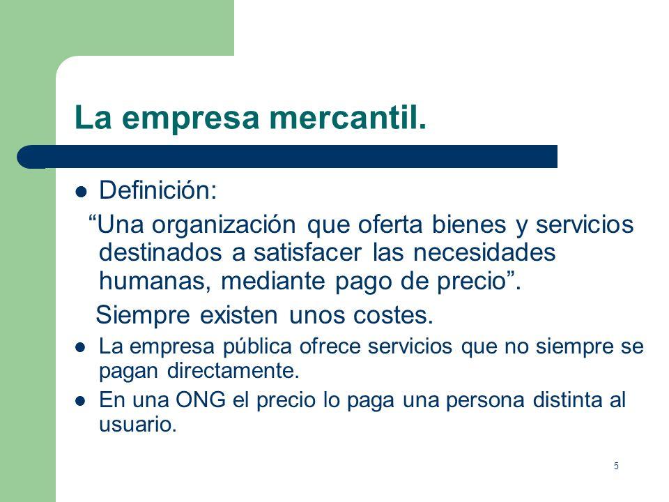 4 La empresa como realidad económica. Concepto de empresa: Una organización que oferta bienes y servicios destinados a satisfacer las necesidades huma